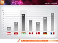 多国国旗PPT条形统计图表