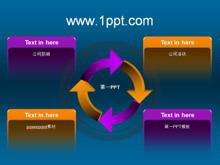 循环组织结构图PPT图表素材下载