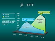 三维立体曲线图PPT图表素材