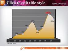 立体PPT曲线图