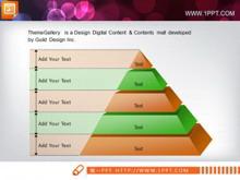 绿色加橙色金字塔PPT组织架构图模板