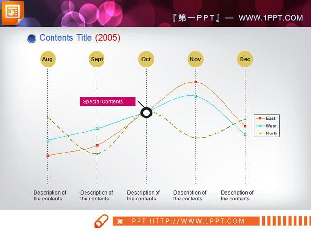 简洁的PPT曲线图