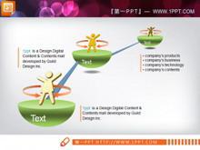 小人图标装饰PPT流程图