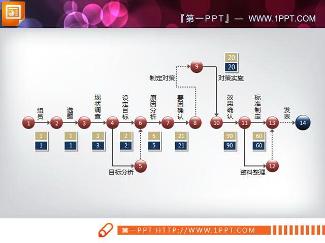 精致的ppt流程图素材下载,关键词:ppt图表,ppt流程图,幻灯片素材