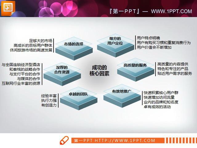 第一ppt ppt图表 结构图 成功的核心要素ppt架构图  所属频道:结构图