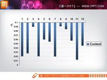 颠倒方向的条状图PPT图表素材