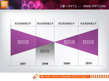 交叉结构的发展历程PPT图表素材