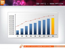数据分析PPT常用折线图素材
