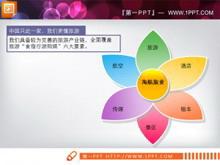 花瓣结构PPT素材下载