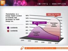 双曲线PPT图表素材tt娱乐官网平台