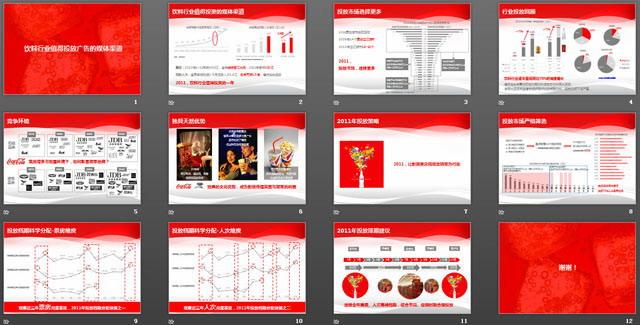 可口可乐广告投放市场分析ppt下载图片