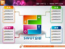 企业SWOT分析PPT图表模板下载