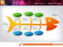 并列关系的鱼骨PPT图表模板