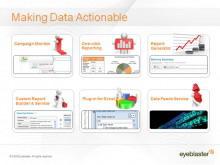 国外公司广告数据分析PPT下载