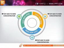 三元素循环环绕PowerPoint说明图模板