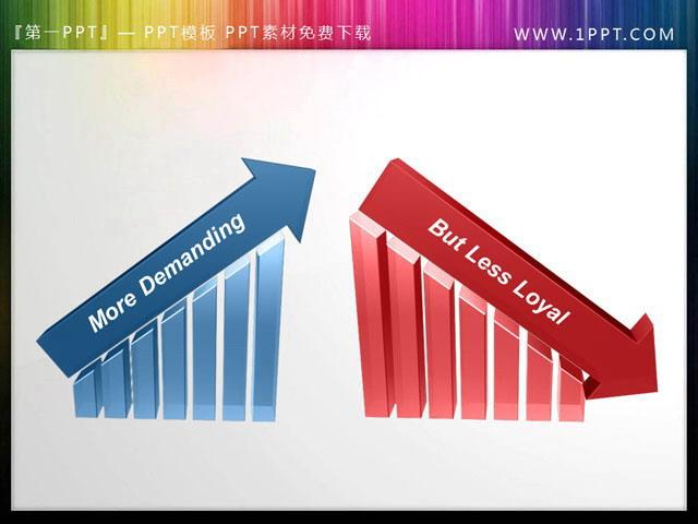 关键词:3d立体ppt素材下载,箭头幻灯片素材下载,上升趋势与下降趋势