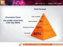 金字塔造型的层级关系PPT图表下载