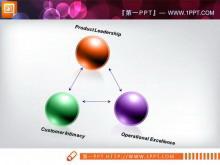 三节点的并列循环关系PowerPoint图表模板