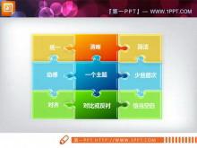 动态七巧板组合PowerPoint关系图模板