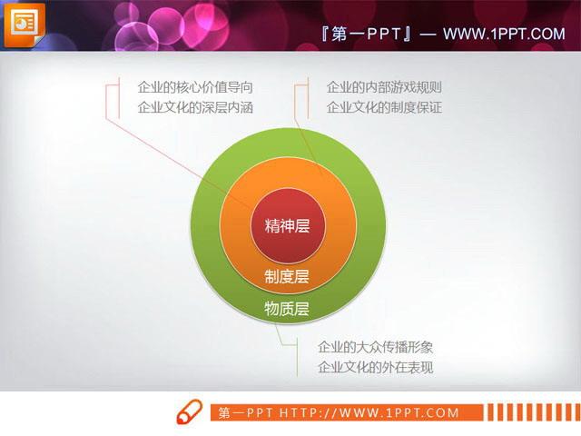 简洁的层级递进关系PPT图表模板
