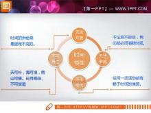 smartart并列环绕PowerPoint图表中国嘻哈tt娱乐平台
