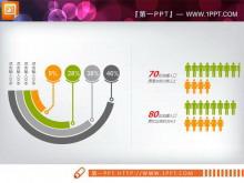 弧形的人口统计PowerPoint条形图下载