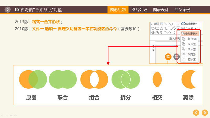 PPT图形PPT图表制作技巧