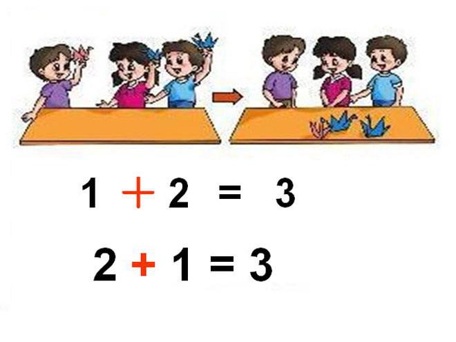人教版一年级数学上册《5以内的加法》PPT课件数学