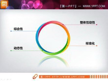 关联关系圆环幻灯片图表模板下载