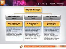 黄色套系的幻灯片图表中国嘻哈tt娱乐平台打包tt娱乐官网平台