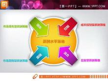 精美的四方面聚合关系PowerPoint关系图tt娱乐官网平台