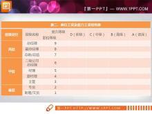 岗位工资及能力工资结构表与资历薪资明细表PPT中国嘻哈tt娱乐平台