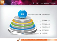 3d立体层级关系幻灯片图表模板下载
