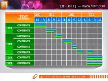 一张彩色实用的PPT甘特图模板下载
