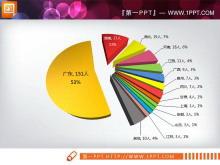 七张数据分析PPT饼图实例模板