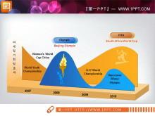 30张精美的数据分析幻灯片图表tt娱乐官网平台
