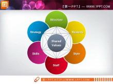一组彩色调色板样式的总分关系幻灯片图表