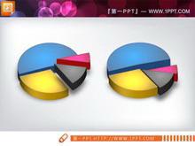 两张动态3D立体的PowerPoint饼图素材