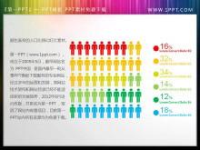 渐变颜色背景的人口比例PPT素材下载