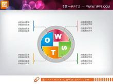 圆形环绕构成的SWOT幻灯片关系图下载