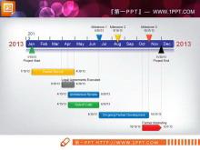 公司发展年代历程图PPT图表打包下载