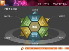 半透明3D立体扩散关系PowerPoint图表下载