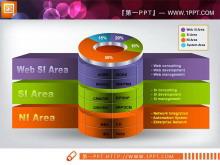 四张精美的3D立体PPT图表下载
