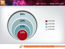 扁平化�O�的�蛹��P系PPT�D表