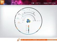 复杂结构的仪表盘样式PPT图表