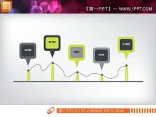 个性的价格波动曲线图PPT图表tt娱乐官网平台