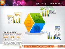 实用的财务分析幻灯片图表素材