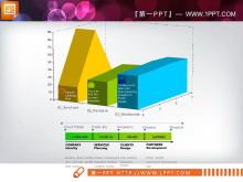 可编辑使用的3D立体PPT柱状图素材下载