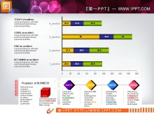 一张分段样式的数据分析PPT图表模板