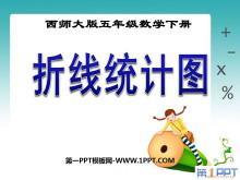 《折线统计图》PPT课件2